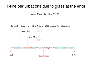 T-line perturbations due to glass at the ends