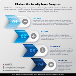 A Glance at the Top 4 Security Token Offering Platforms