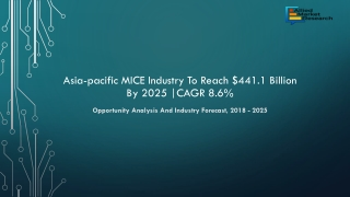 Asia-Pacific MICE industry
