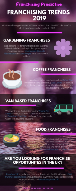 What will be the franchising trends 2019?