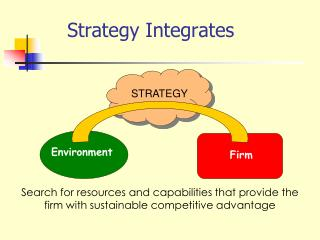 Strategy Integrates