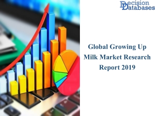 Growing Up Milk Market Analysis Report 2019-2025