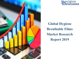 Hygiene Breathable Films Market 2019 Assessment Report with Forecast to 2025