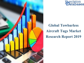 Towbarless Aircraft Tugs Industry 2019 Market Research Report