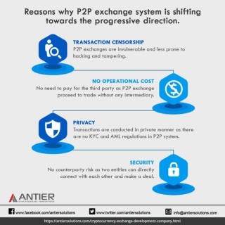 Why P2P exchanges are moving towards progressive direction