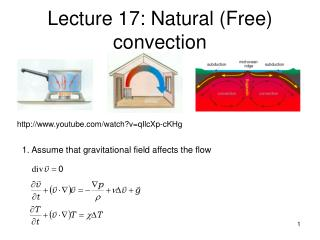Lecture 17: Natural (Free) convection