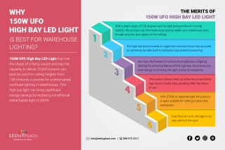 Why 150W UFO High Bay LED Light Is Best For Warehouse Lighting?
