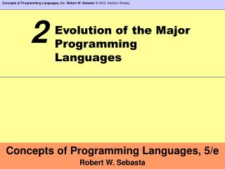 Figure 2.1 Genealogy of common high-level programming languages