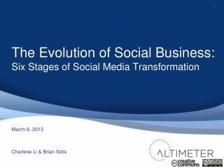 "Slides for ""The Evolution of Social Business"""