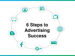 6 steps to advertising success