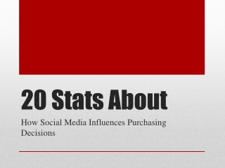 How social media influences purchasing decisions
