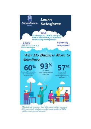 Learn Salesforce Online