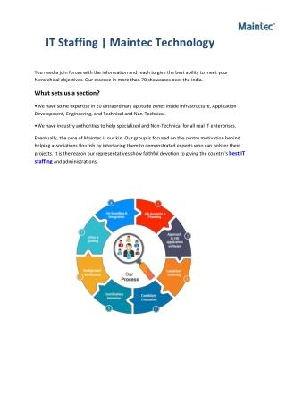 IT staffing | Maintec technology
