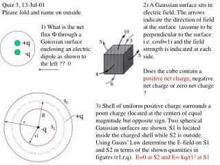 1) What is the net flux    through a Gaussian surface enclosing an electric dipole as shown to the left ??   0