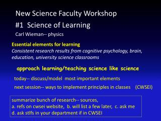 New Science Faculty Workshop #1  Science of Learning Carl Wieman-- physics