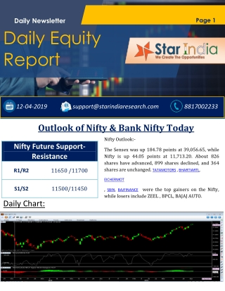 Nifty and bank Nifty outlook