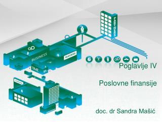 Poglavlje IV  Poslovne finansije