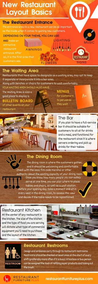 New Restaurant Layout Basics