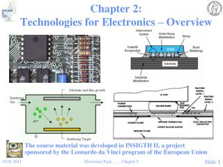 Chapter 2:  Technologies for Electronics   Overview
