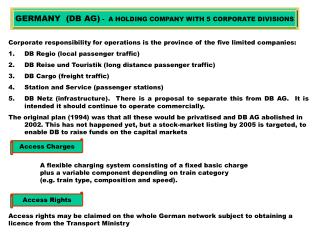 GERMANY  (DB AG)  -  A HOLDING COMPANY WITH 5 CORPORATE DIVISIONS