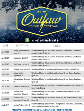 Discount Outlaw Music Festival Tickets and 2019 Lineup