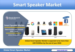 United States is the leading Country in Smart Speaker Market