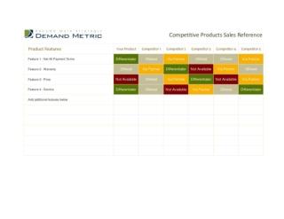 Competitive Products Sales Reference
