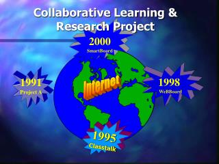 Collaborative Learning & Research Project