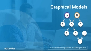 Graphical Models In Python | Edureka