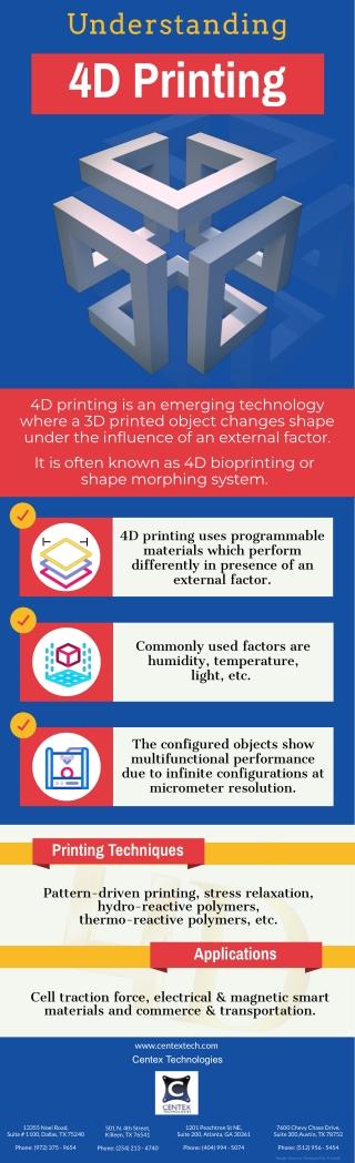 Understanding 4D Printing