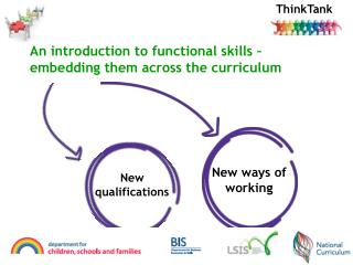 An introduction to functional skills – embedding them across the curriculum