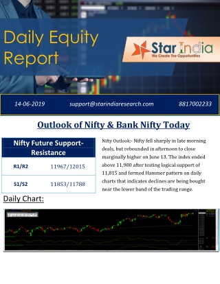 Nifty Option Trading Tips- Outlook of Nifty and Bank nifty