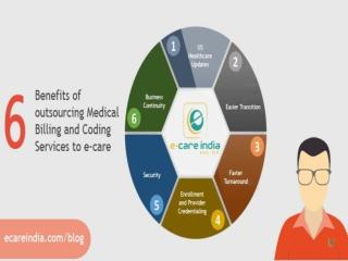 Medical billing company India