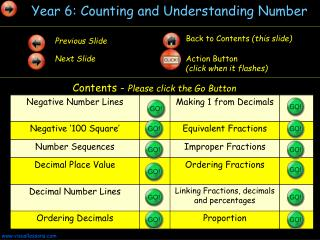 Year 6: Counting and Understanding Number