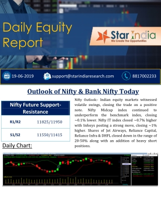 Nifty Future Tips Outlook of Nifty & Bank Nifty Today