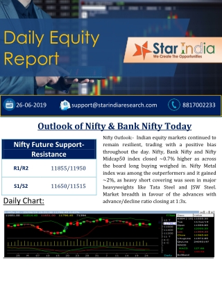 NSE Share Market Tips- Outlook of Nifty & Bank Nifty Today