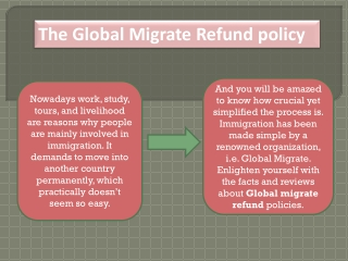The Global Migrate Refund policy