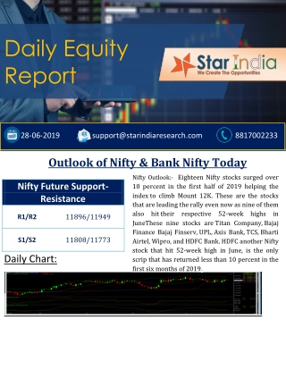 Nifty Future Tips- Outlook of Nifty and Bank Nifty