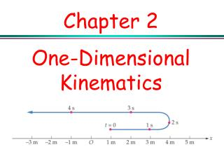 Chapter 2 One-Dimensional Kinematics