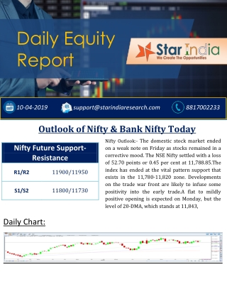 Daily Report on Equity Market