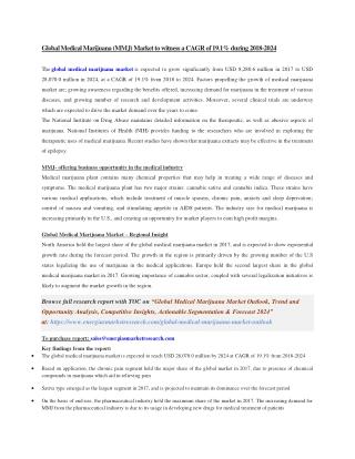 Medical Marijuana Market Report | Market Analysis 2018-2024