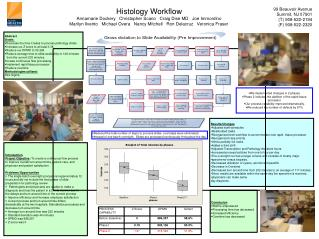 Histology Workflow Annamarie Dockery   Christopher Scano   Craig Dise MD   Joe Immordino