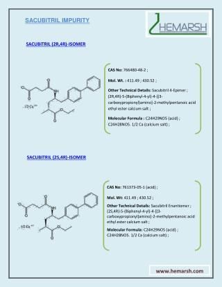 Sacubitril Impurities Manufacturer | Suppliers | Hemarsh Technologies