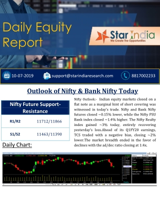 Intraday Tips For Today- Outlook of Nifty & Bank Nifty Today