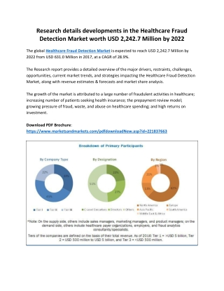 Research details developments in the Healthcare Fraud Detection Market worth USD 2,242.7 Million by 2022