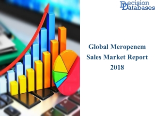 Global Meropenem Sales Market Manufacturers Analysis Report 2019-2025