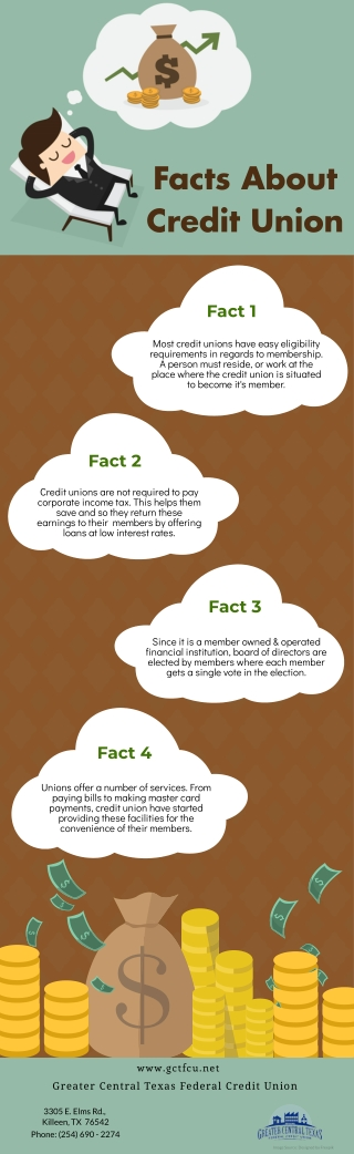Facts About Credit Union
