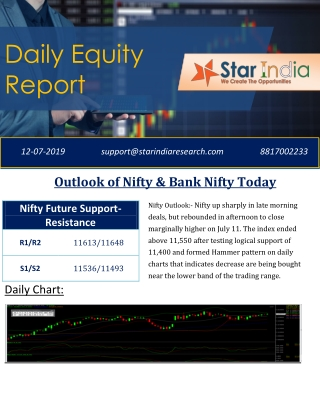 Share & Stock Reccomedation- Outlook of Nifty & Bank Nifty Today