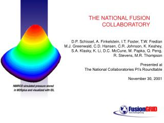 THE NATIONAL FUSION COLLABORATORY