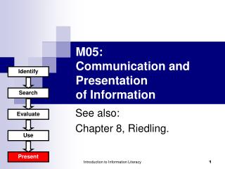 M0 5 : Communication and Presentation of Information